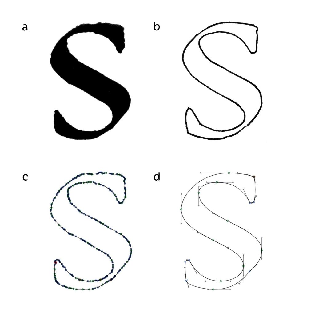 Figure 1: Square capital S as (a) form, (b) pen outline, (c) scanned outline description, (d) recreated outline description